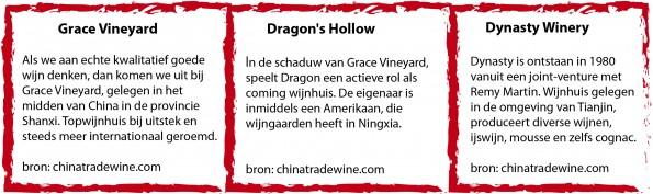 Wijnhuizen China